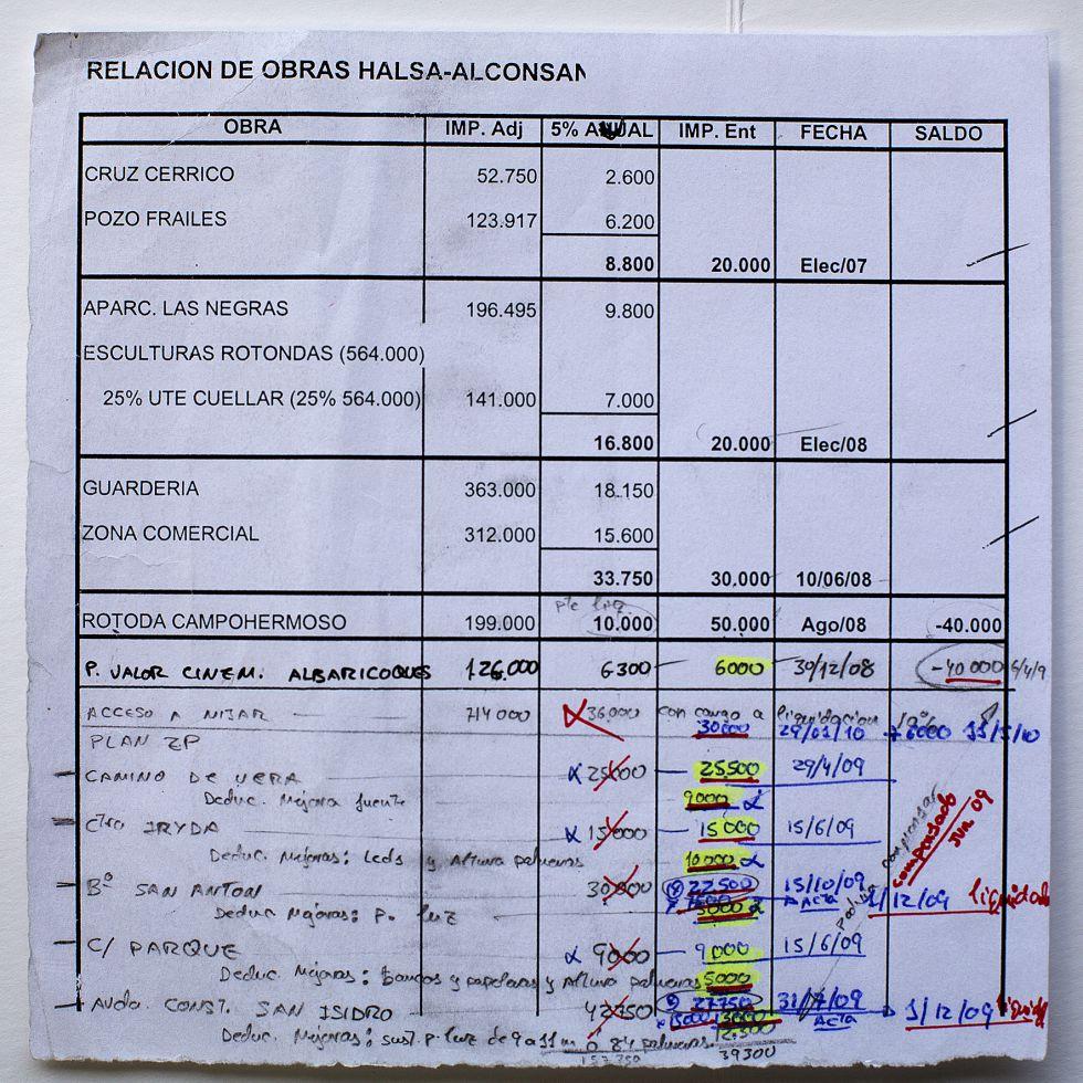 empresa en almeria: