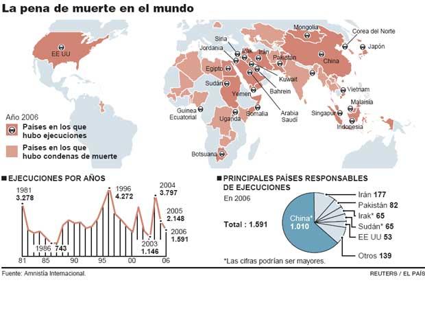 muerte el mundo: