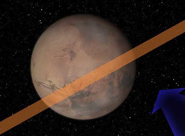 Banda de Marte en la que podría impactar el asteroide WD5