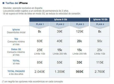 tarifas_iPhone_3G.jpg