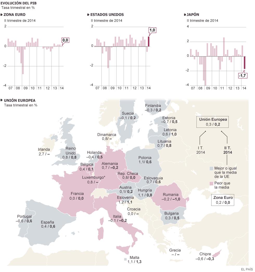 Unión Europea: Evolución y conflictos [mapa, infografía] - Página 2 1409909013_378698_1409912254_sumario_grande