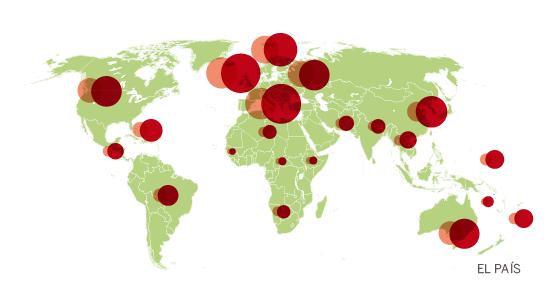 Población mundial y relación con los cambios económicos