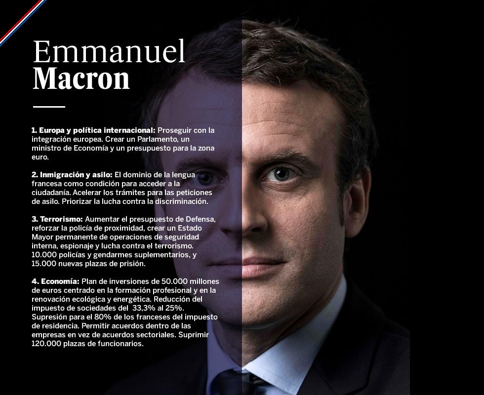 Resultado de imagen de Emmanuel Macron, el candidato del Gran Capital a la presidencia francesa