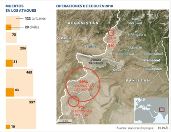 La guerra invisible de estados unidos en pakist n internacional el pa s - Tiempo en pakistan ...