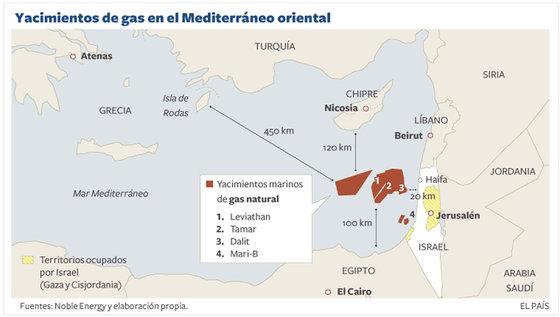 Energía. Gas: Turquía, Chipre, Israel... Líbano. Yacimientos_gas_Mediterraneo_oriental