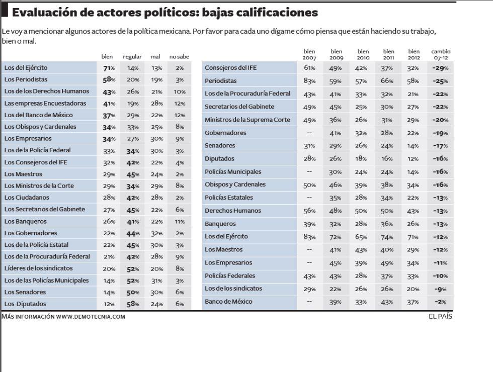 electorales