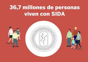 Día mundial del sida: los números de la enfermedad en el mundo