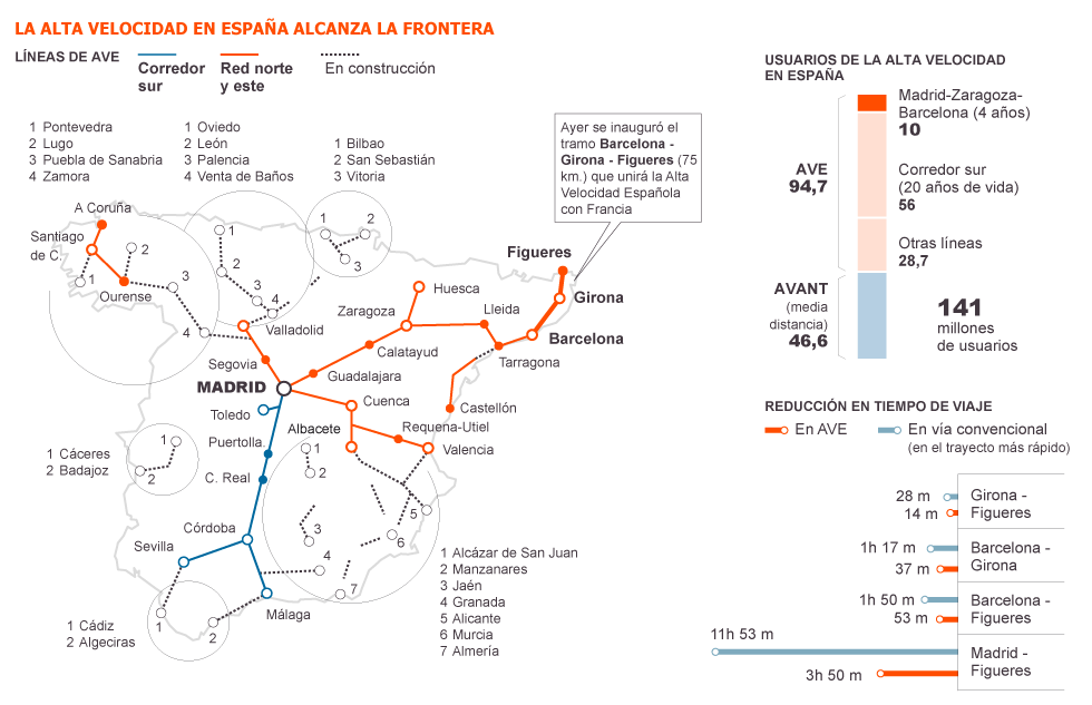 Transportes: Ferrocarril en España, alta velocidad, convencional. 1357678224_071908_1357679341_sumario_grande