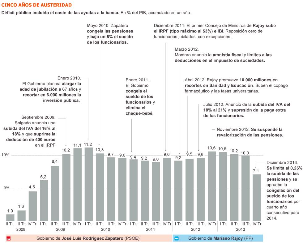 España: Cómo presiona el capital. Explotación, pobreza y miseria. - Página 2 1400785389_340214_1400786902_sumario_grande