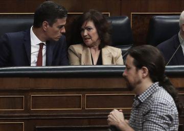El pacto del Gobierno y Podemos incluye subir el salario mínimo a 900 euros