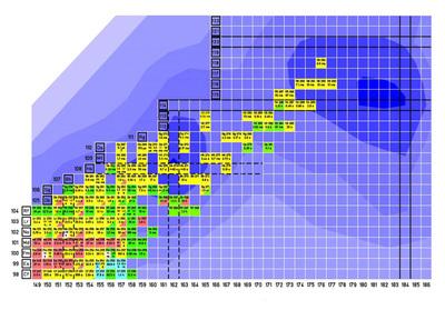 imagen - Tabla Periodica De Los Elementos Quimicos Galilei