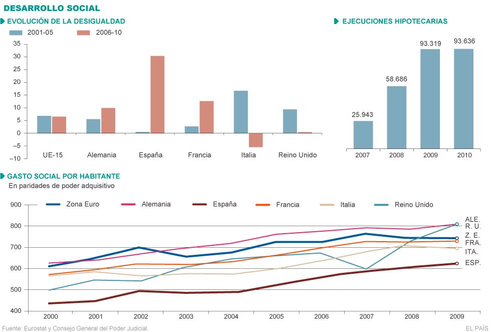España: Cómo presiona el capital. Explotación, pobreza y miseria. 1329941878_797455_1329942252_noticia_grande