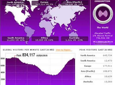 """No se puede mostrar la imagen """"http://www.elpais.com/recorte/20061214elpepunet_1/LCO340/Ies/Informacion_consumo_musica_directo.jpg"""" porque contiene errores."""