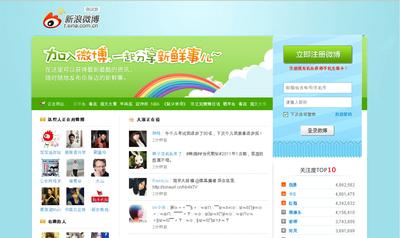 Weibo: la versión china de Twitter que no para de crecer