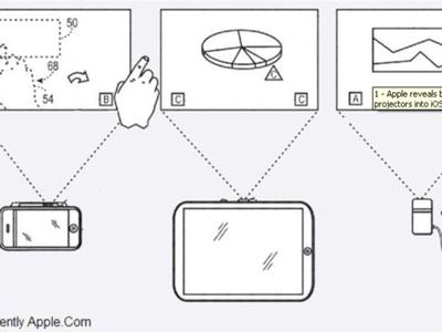 Apple patenta proyectores combinados en los móviles