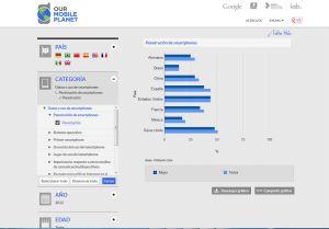 Google facilita la creación de estadísticas