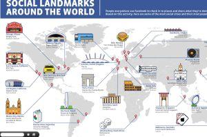 El Camp Nou, entre los 25 sitios más sociales del planeta, según Facebook