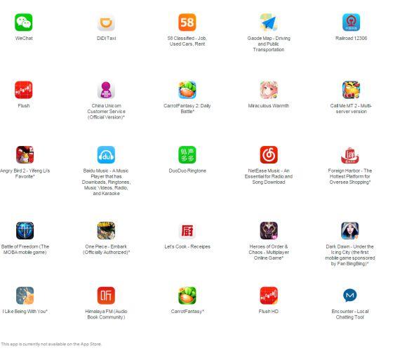 Apple publica la lista de sus 25 mayores ?apps? maliciosas