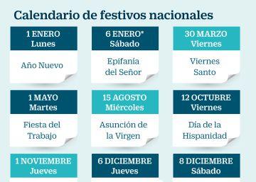 Calendario laboral 2018: qué días serán festivos y cuándo habrá puente