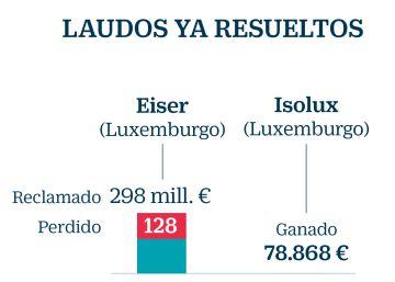 España dejará de indemnizar por el recorte a las renovables tras el apoyo de Bruselas