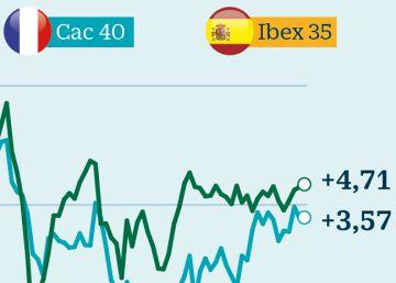 ¿Por qué la Bolsa portuguesa se desmarca del resto de Europa y sube un 5% en el año?