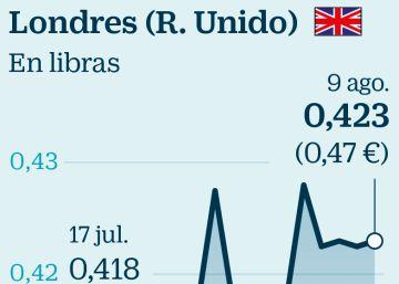 Los precios de Berkeley Energía se disparatan en la Bolsa española