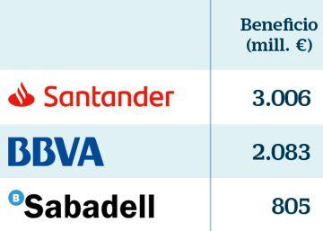 España es el país con más crecimiento de ejecutivos bancarios mejor pagados