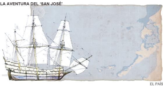 Spanish shipwrecks and treasures: Spain seeks museum deal