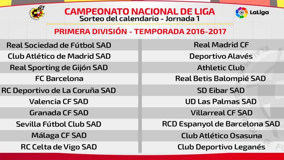 Calendario Del Real.Calendario Liga Bbva Real Sociedad Real Madrid Y Barcelona