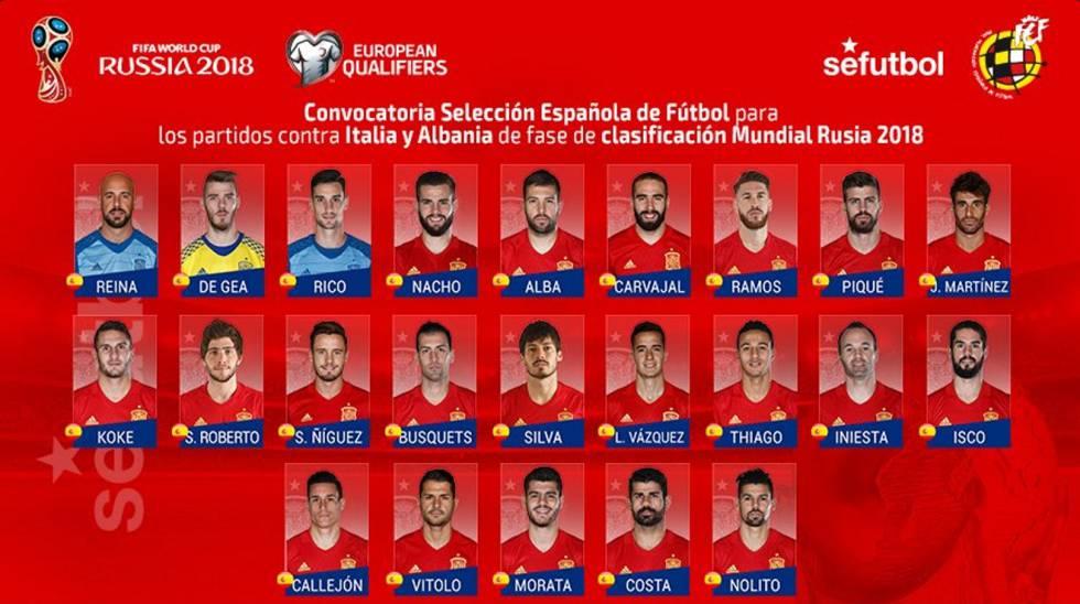 Mundial 2018: Callejón e Isco, novedades en la segunda ...