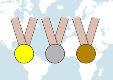 Medallero del Mundial de Atletismo de Londres 2017