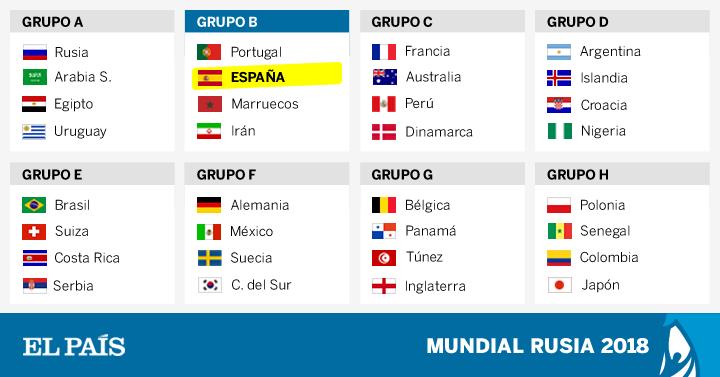 Sorteo Mundial 2018 Así Quedan Los Grupos Y Cruces Deportes El País