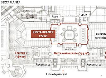 Menús Manchegos Para El Palacio De Cibeles Edición Impresa