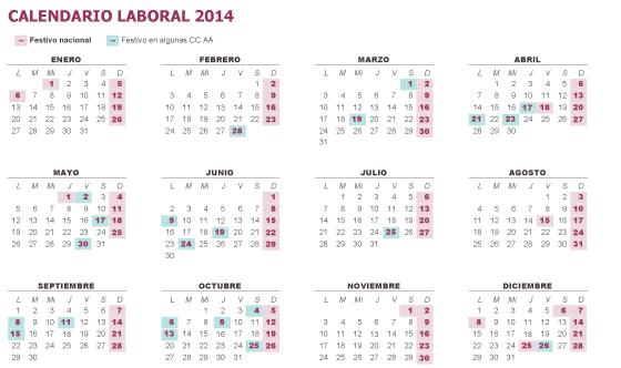 El Calendario Laboral Fija Un Solo Macropuente En Todo 2014