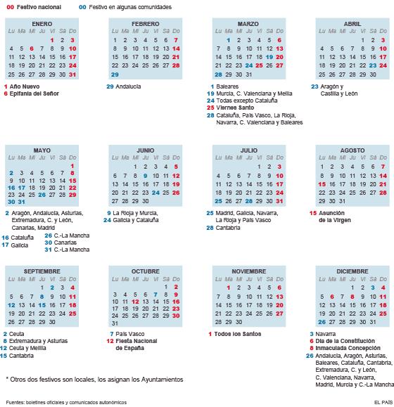 Festivos el calendario laboral de 2016 ocho festivos en for Calendario 2015 ministerio del interior