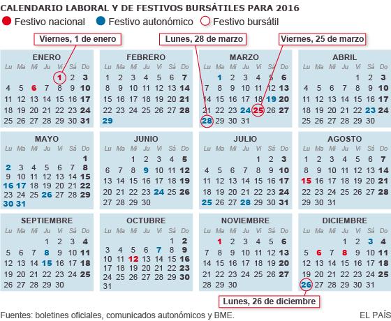 Calendario lunar 2016 costa rica for Calendario lunar de octubre 2016