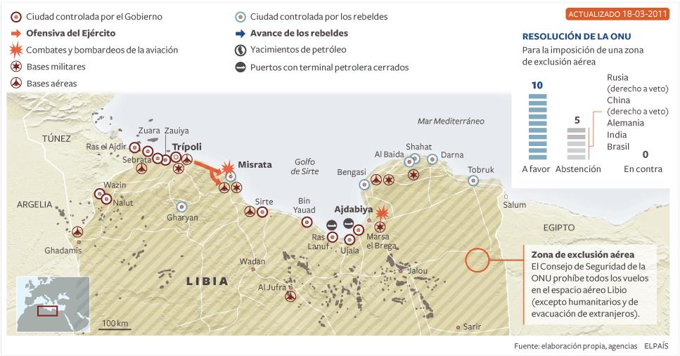 El Mapa De La Guerra En Libia Actualidad El Pais