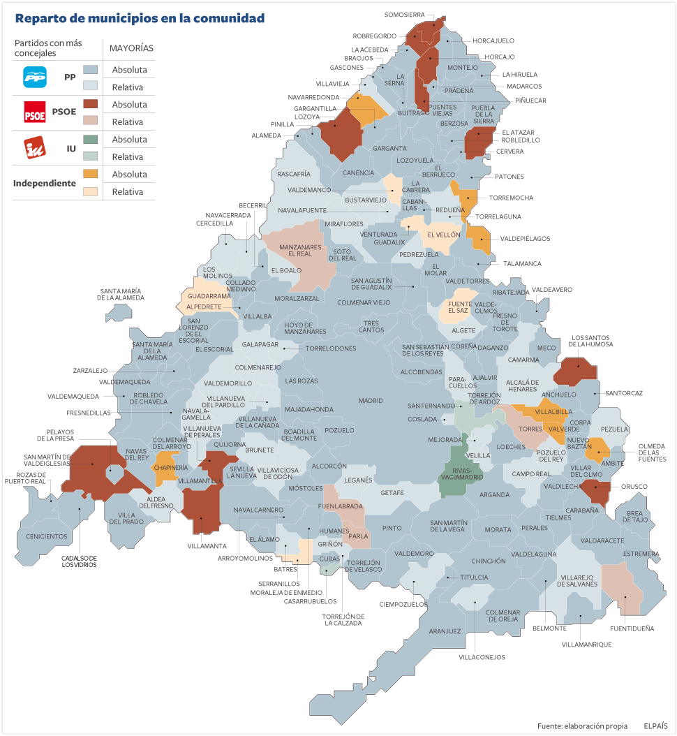 Mapa poltico de la Comunidad de Madrid tras las elecciones del 22