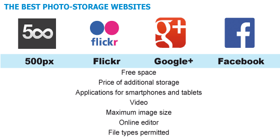 Is Flickr's one terabyte offer enough to beat the