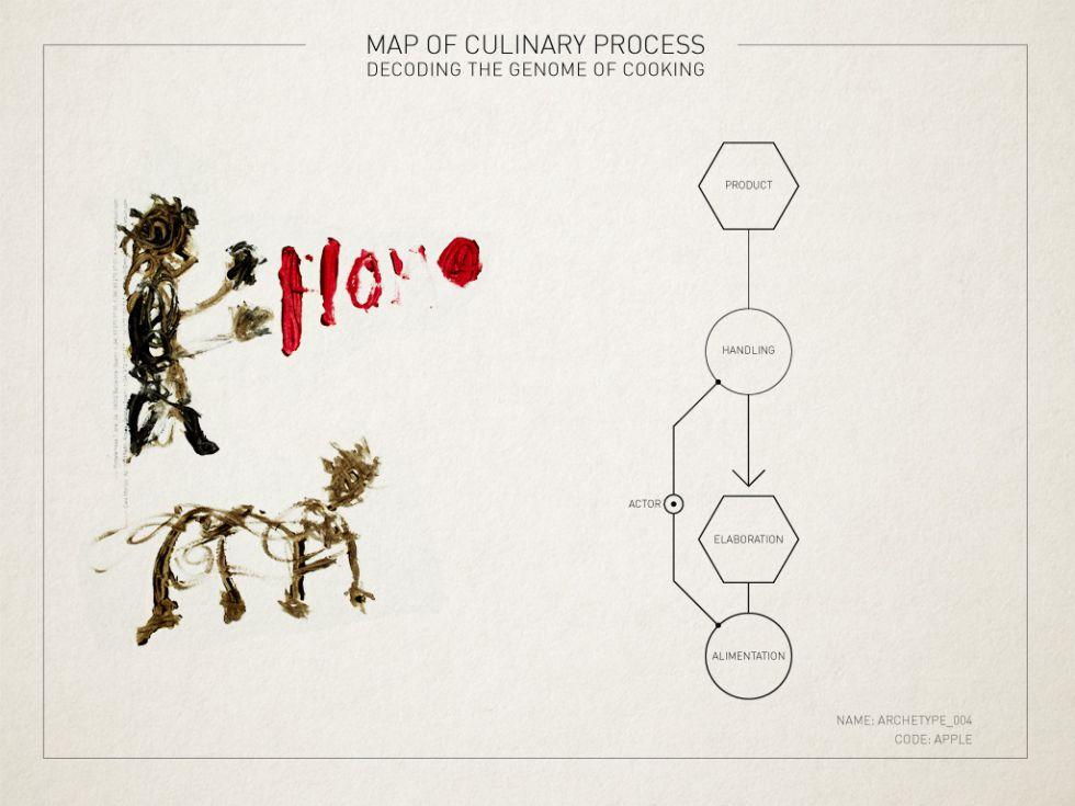 Fotos: Ferran Adrià: El mapa del proceso culinario   EL PAÍS Semanal