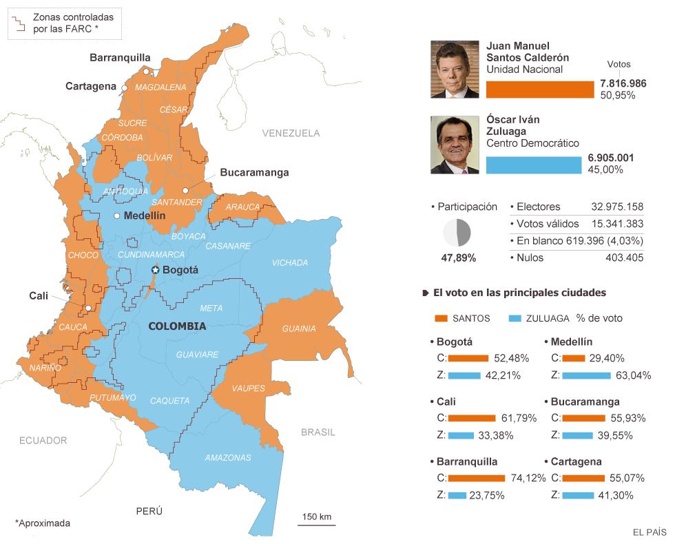 Image Result For Elecciones Colombia