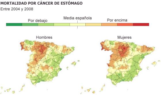 Porcentaje de curacion del cancer de pulmonary