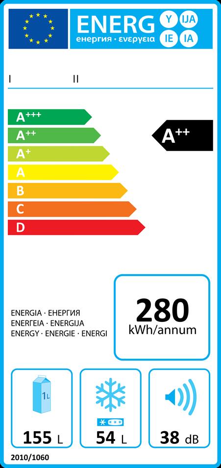 Ahorro energético: La (buena) información es poder   Blog