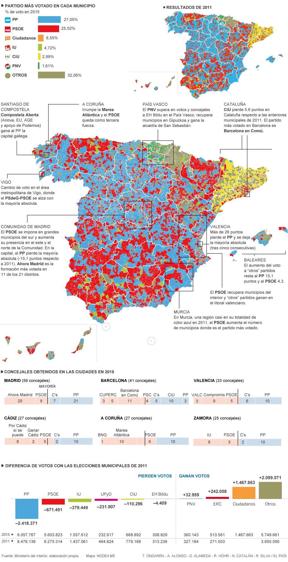 Mapa De Elecciones 2015.El Mapa De Las Elecciones Municipales De 2015 Actualidad