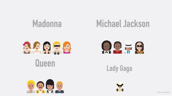 Emojis Pon Un Famoso En Tu Whatsapp Estilo El Pais