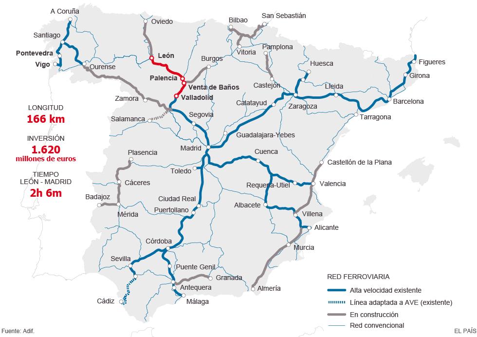 ave espanha mapa Mapa completo del AVE en proyecto | Actualidad | EL PAÍS ave espanha mapa