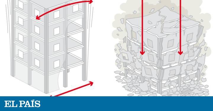 Cuanto cuesta construir un edificio perfect edificio for Cuanto cuesta construir una piscina en colombia