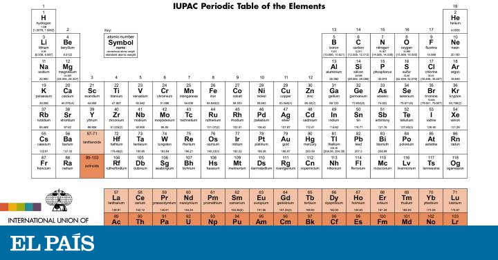 Los cuatro nombres de los nuevos elementos de la tabla peridica los cuatro nombres de los nuevos elementos de la tabla peridica ciencia el pas urtaz Choice Image