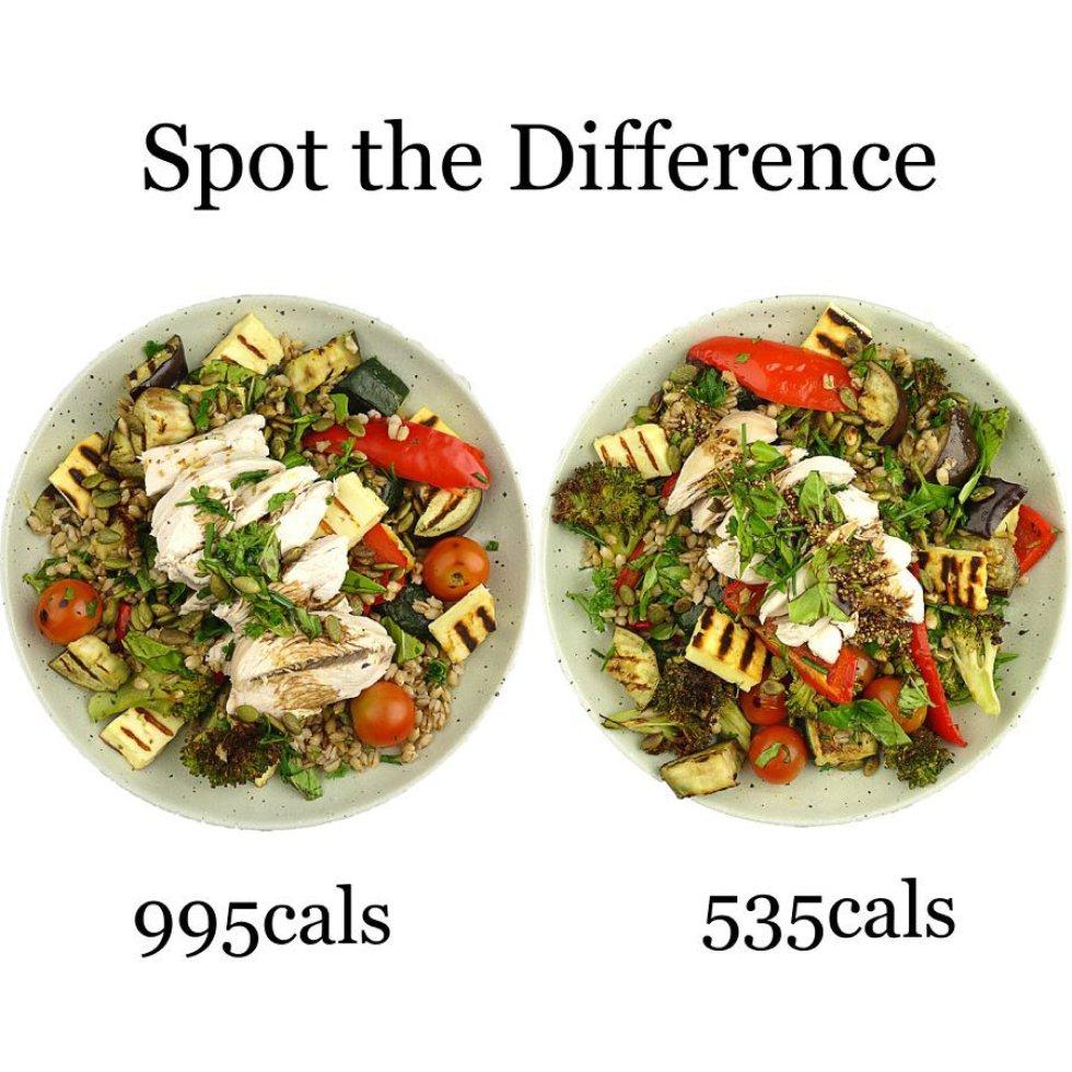 dieta de 1900 calorias para adelgazar