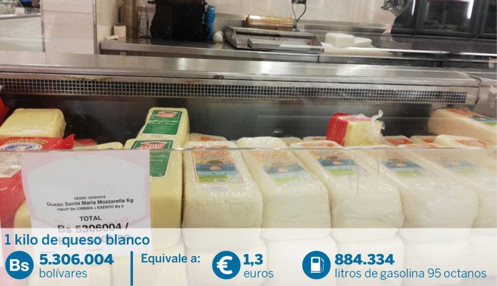 Un kilo de queso blanco cuesta el equivalente a 1,3 dólares, suficiente para abastecer 884.334 litros de combustible. El bajo precio de la gasolina ha generado contrabando de combustible hacia otros países (especialmente Colombia) que el Gobierno trata de combatir.
